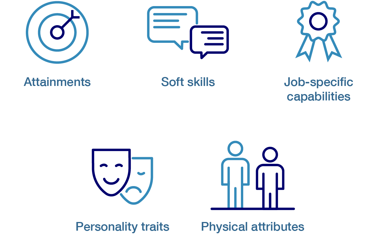 what is the difference between job description and person specification